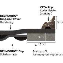 das Pferdemattensystem BELMONDO Kingsize Duo für Liegeflächen in der Gruppenhaltung besteht aus Unter- und Obermatte, optional mit Brettprofil und Abdeckleiste